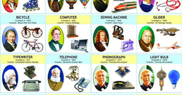 list of famous inventions and their inventors