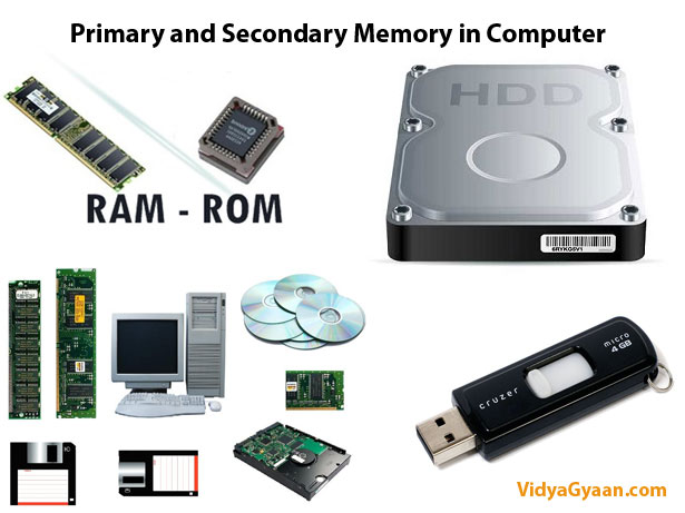 memory personal computer and storage device An output unit is a device through which results stored in the computer memory are made available to the outside world examples include printers and screen monitors control unit  in a personal computer,  such as a mouse, a keyboard, or additional storage devices so what does it mean to say that a machine is an n-bit processor the variable n usually refers to the number of bits in the cpu general registers: two n-bit numbers can be added with a single instruction.